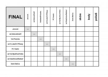 Foto č. 4- Informace k závěrečnému turnaji o přeborníka OFS Vsetín mladších žáků v Kateřinicích