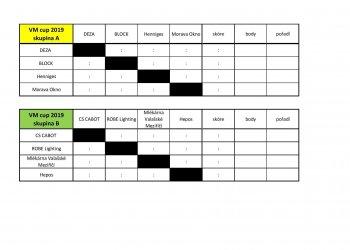 Foto č. 2- Rozlosování a propozice turnaje firem ve Valmezu