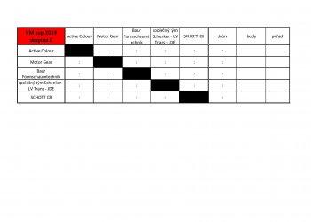 Foto č. 3- Rozlosování a propozice turnaje firem ve Valmezu