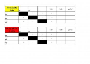 Foto č. 5- Rozlosování a propozice turnaje firem ve Valmezu